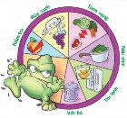 Ứng phó với ngộ độc thực phẩm trong mùa mưa lũ