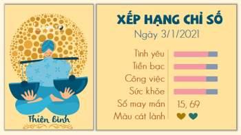 7 Tu vi hang ngay - Tu vi ngay 312021 Thien Binh