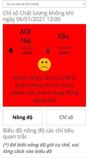 Chỉ số không khí của Hà Nội ngày 6/1/2021 ở mức xấu.