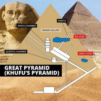 Đặt chân vào hành lang bí ẩn của Đại Kim tự tháp Giza - ảnh 2