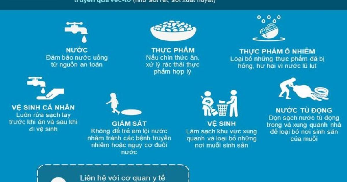 Bộ Y tế hướng dẫn phòng chống dịch bệnh mùa mưa bão