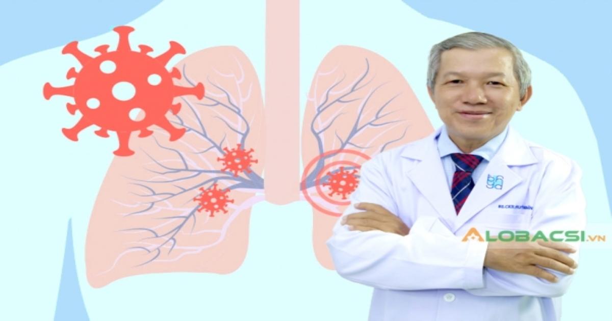 Luyện thở để phòng ngừa và cải thiện thông khí trong bệnh hô hấp liên quan COVID-19