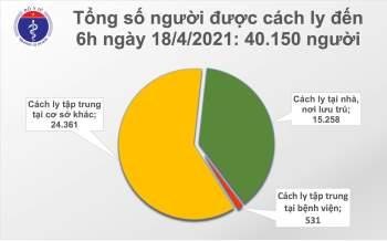 Sáng 18/4, Việt Nam không có ca mắc mới Covid-19